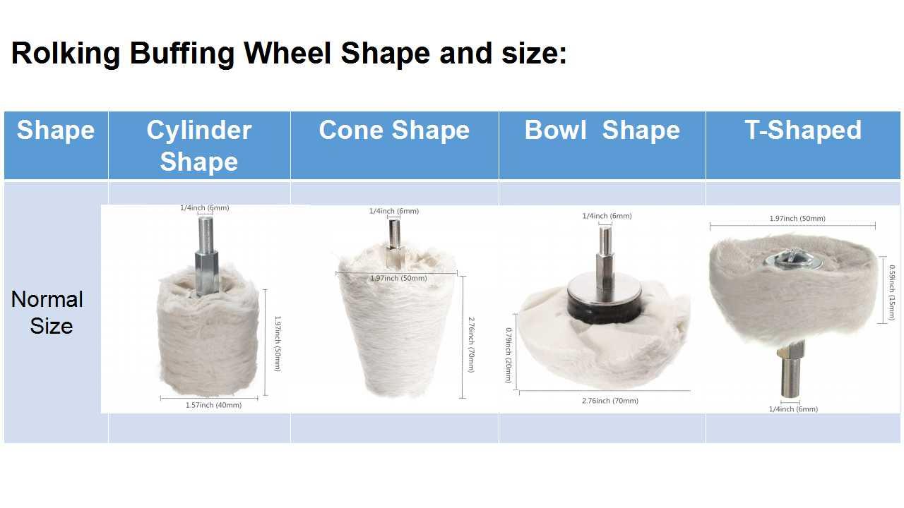 buffing pad shape